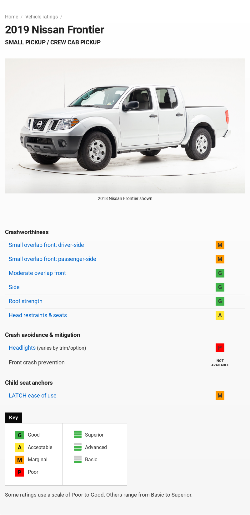 2019 Nissan Frontier.png