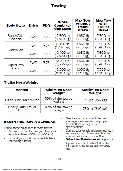2019 Ranger Owners Manual Page 218 - Trailer Towing.jpg