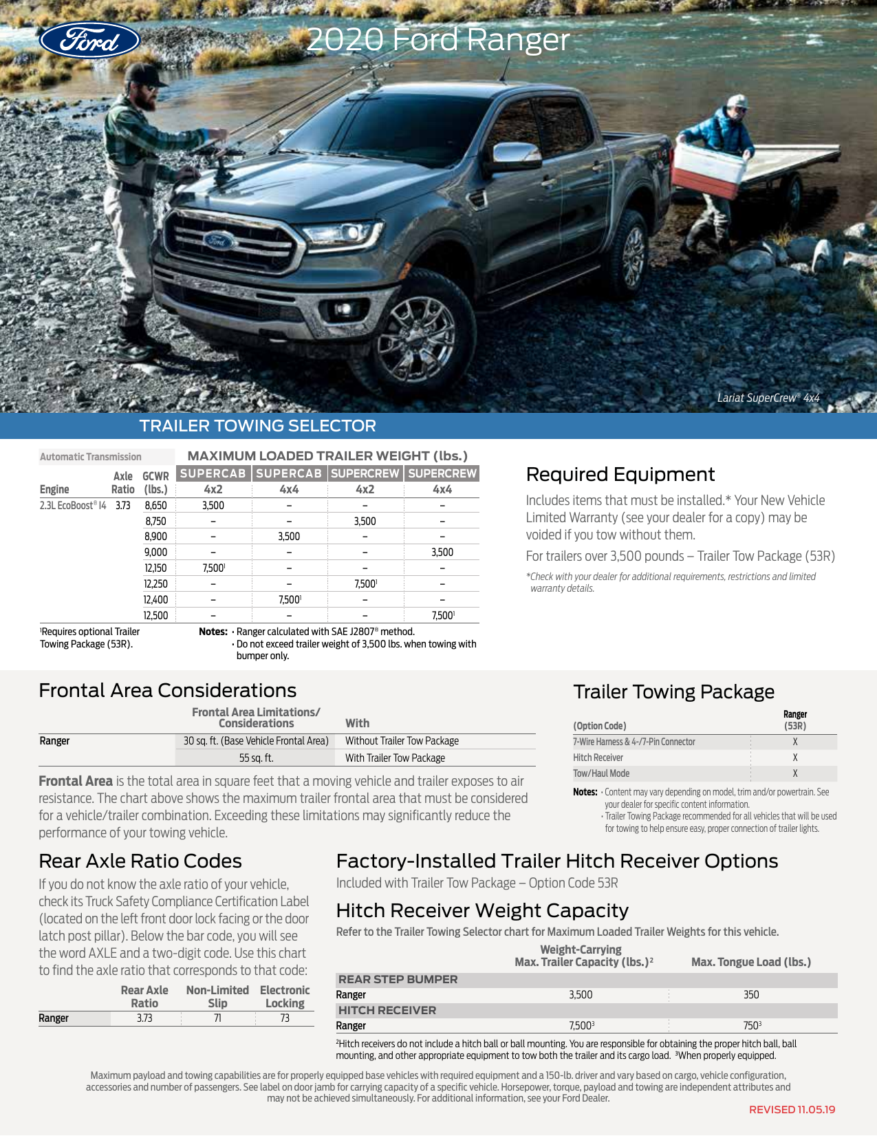 2020 Ford Ranger Specific Towing Guide Pdf 2019 Ford Ranger And Raptor Forum 5th Generation Ranger5g Com