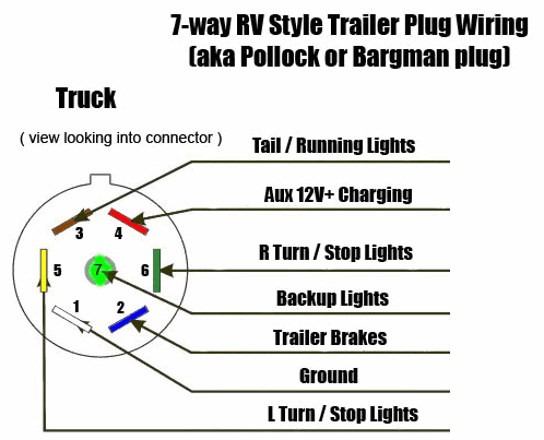 Trailer Tow Package Does Contain 4 Wires For Aftermarket Brake Controller Install Page 6 2019 Ford Ranger And Raptor Forum 5th Generation Ranger5g Com
