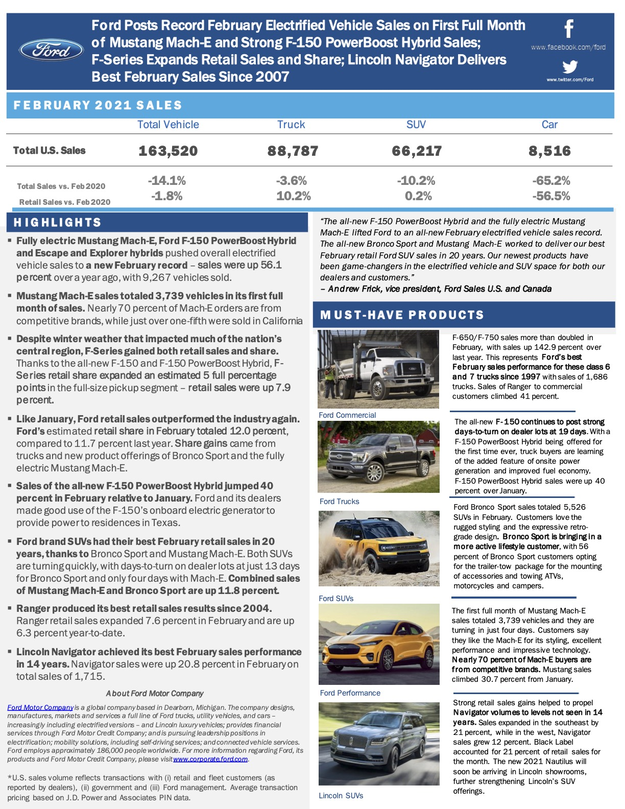 Ford-February-2021-Sales-Release-1.jpg