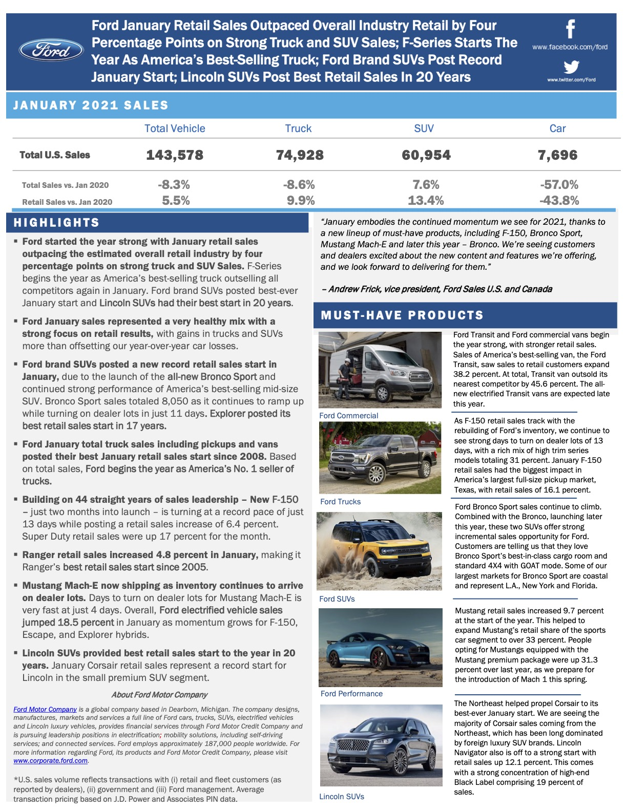 ford-january-2021-sales-release-1.jpg