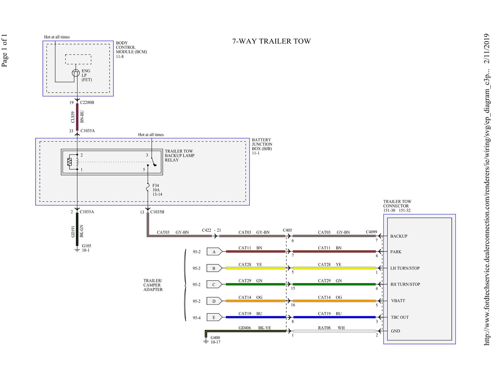 [WQZT_9871]  7 Pin Ford Trailer Wiring Diagram Diagram Base Website Wiring Diagram -  INDEPENDENCEVENNDIAGRAM.ORANGEANIMATION.IT | 7 Wire Diagram For Tow |  | orangeanimation.it